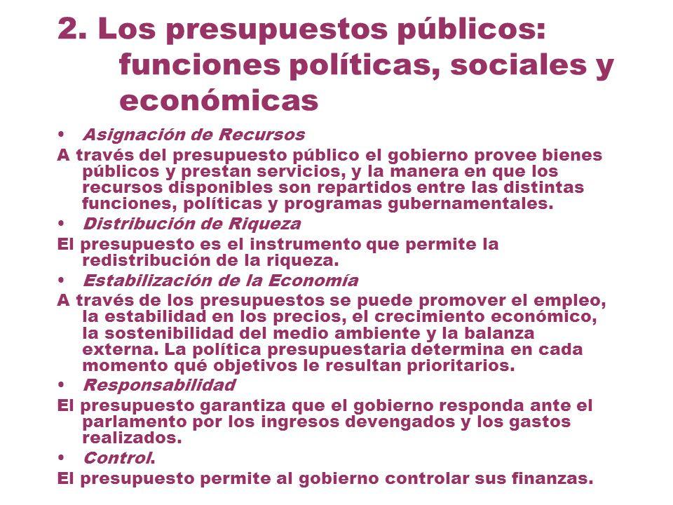 2. Los presupuestos públicos: funciones políticas, sociales y económicas