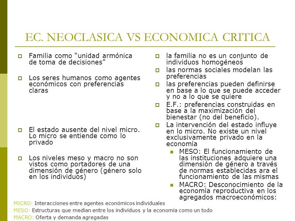 EC. NEOCLASICA VS ECONOMICA CRITICA