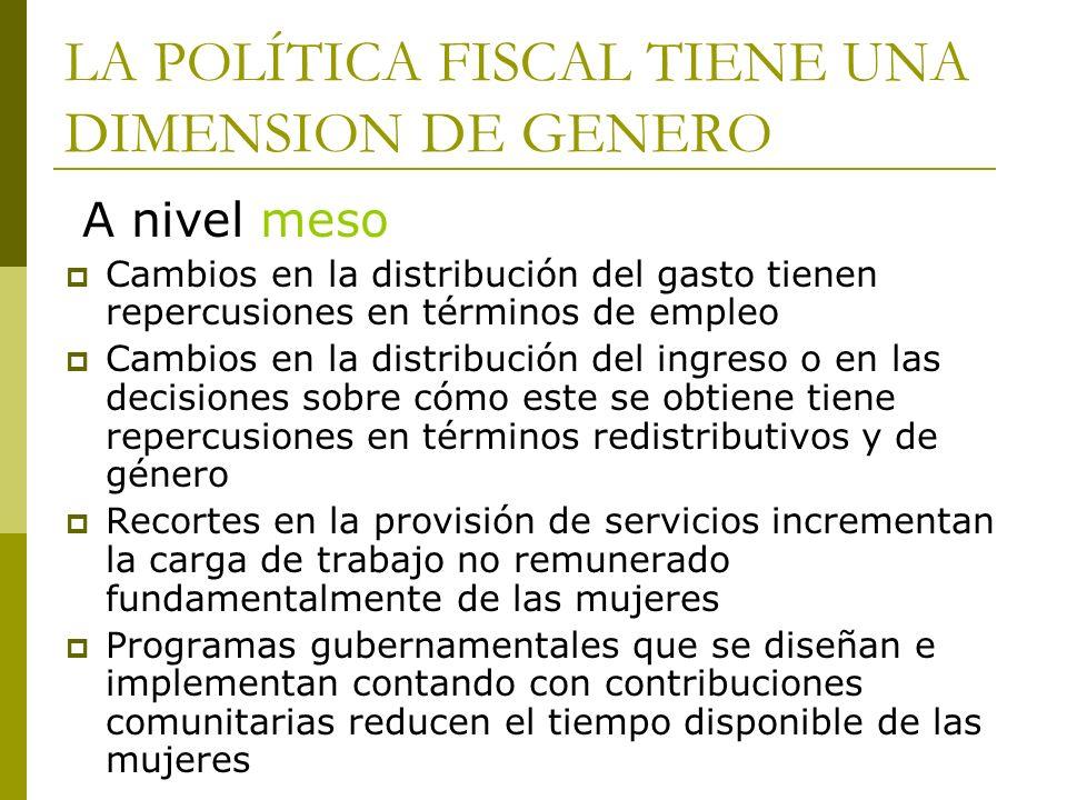 LA POLÍTICA FISCAL TIENE UNA DIMENSION DE GENERO