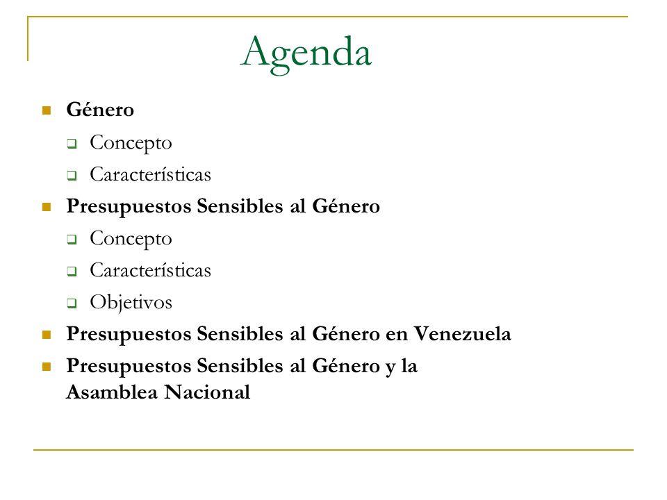 Agenda Género Concepto Características