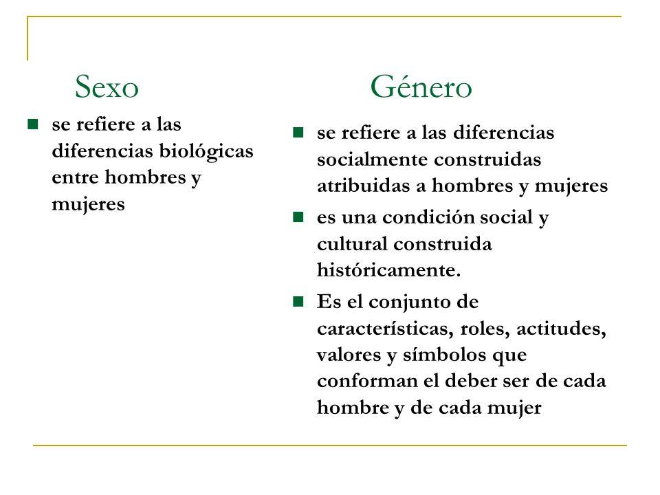 Sexo Género se refiere a las diferencias biológicas entre hombres y mujeres.