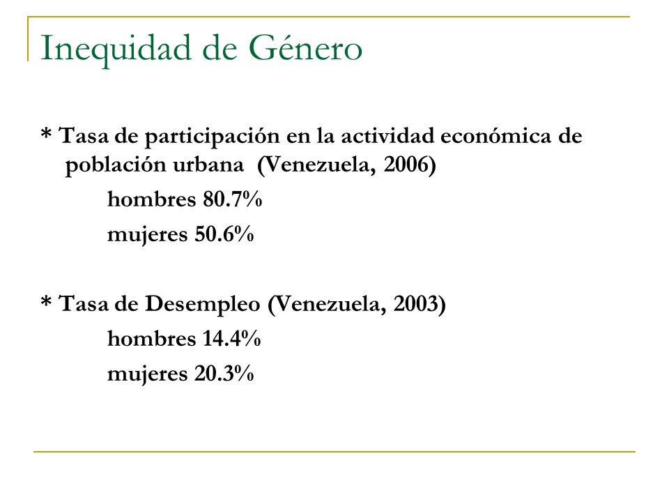 Inequidad de Género * Tasa de participación en la actividad económica de población urbana (Venezuela, 2006)