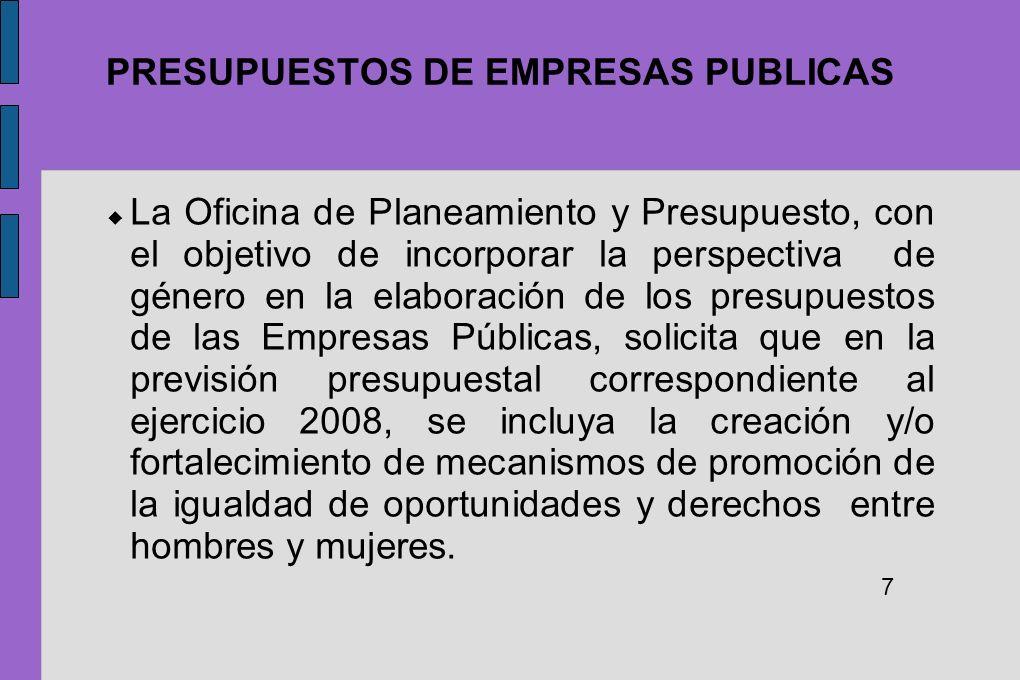 PRESUPUESTOS DE EMPRESAS PUBLICAS