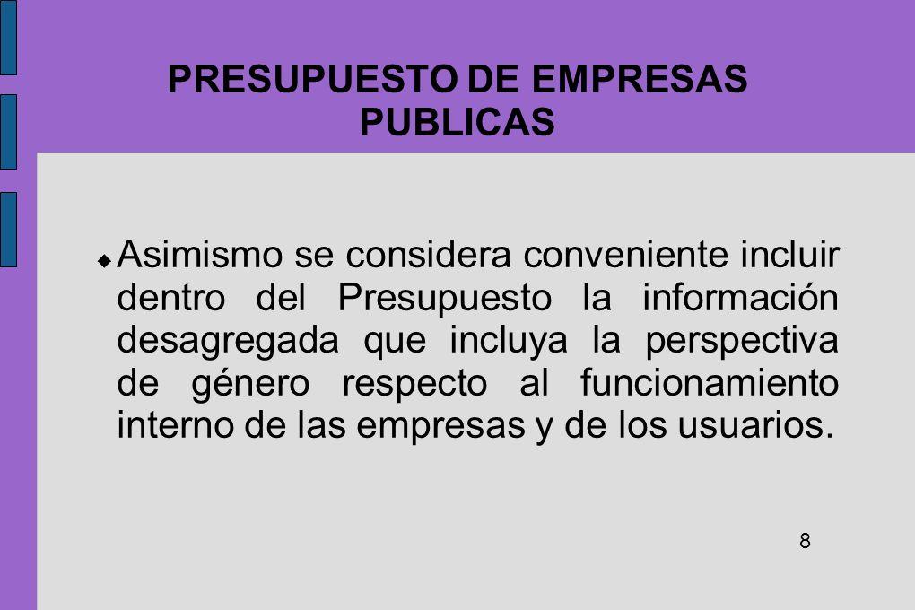 PRESUPUESTO DE EMPRESAS PUBLICAS
