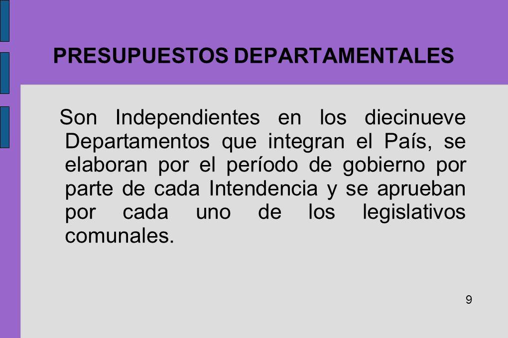PRESUPUESTOS DEPARTAMENTALES