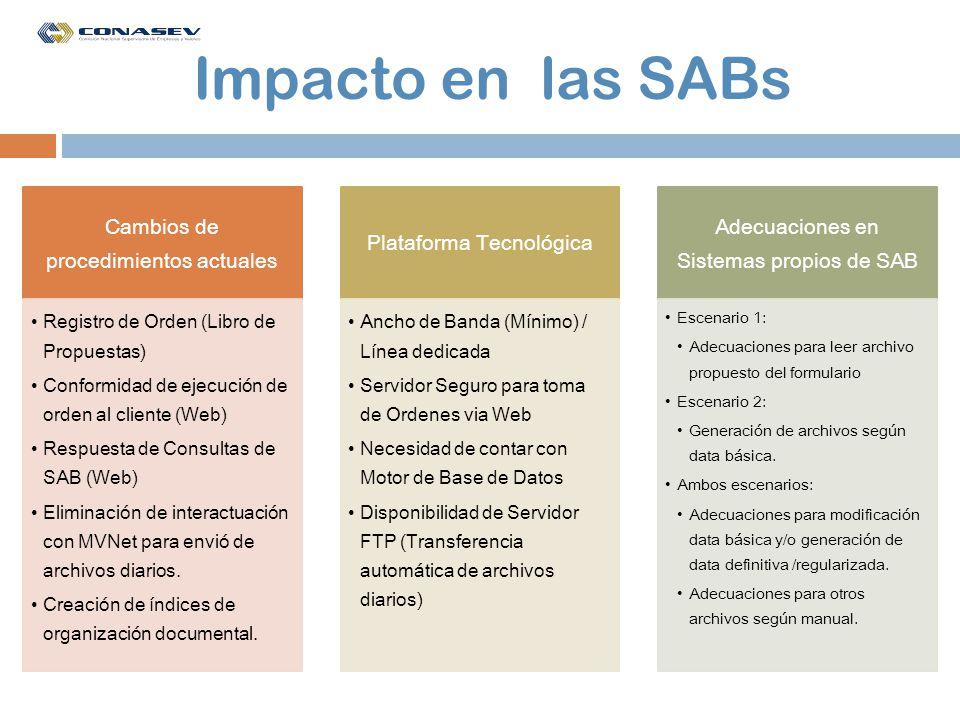 Impacto en las SABs Cambios de procedimientos actuales