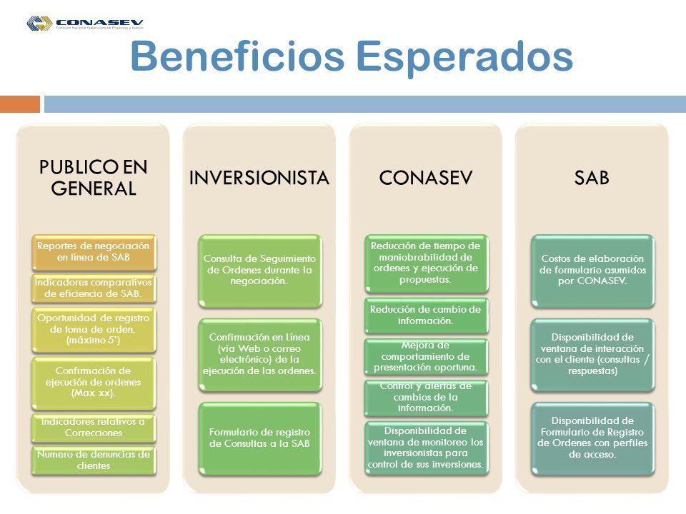 Beneficios Esperados Reportes de negociación en línea de SAB