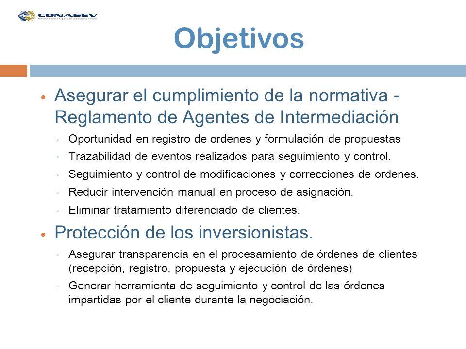 Objetivos Asegurar el cumplimiento de la normativa - Reglamento de Agentes de Intermediación.