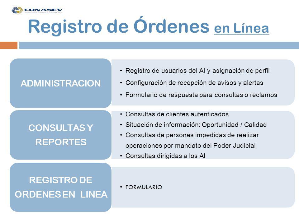 Registro de Órdenes en Línea