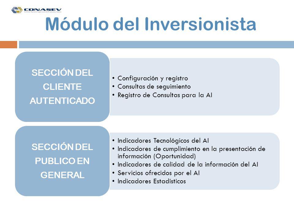 Módulo del Inversionista