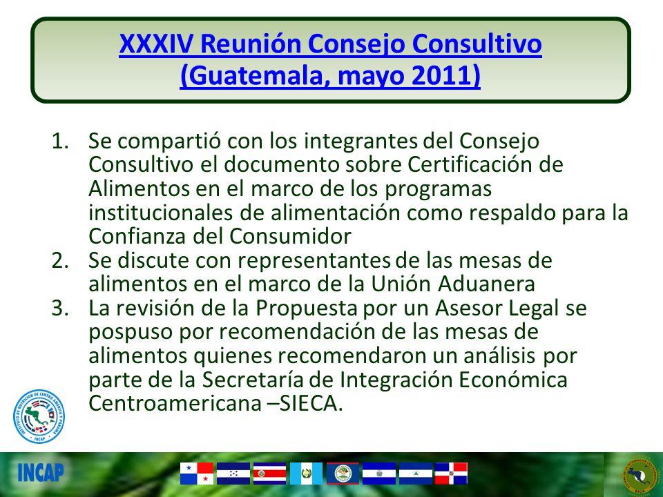 XXXIV Reunión Consejo Consultivo