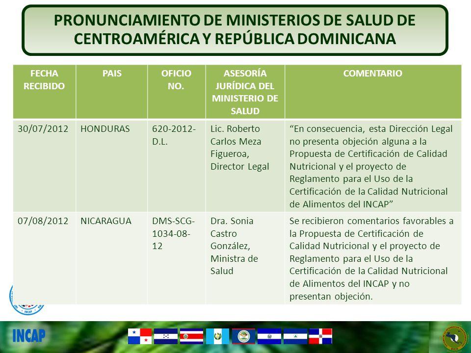 ASESORÍA JURÍDICA DEL MINISTERIO DE SALUD