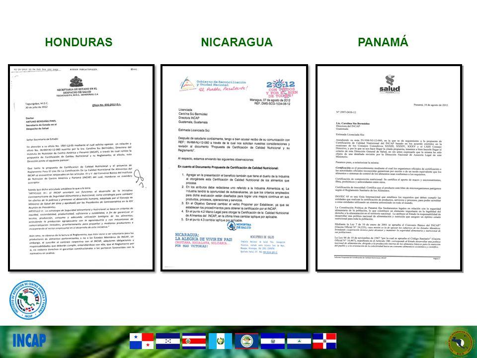 HONDURAS NICARAGUA PANAMÁ