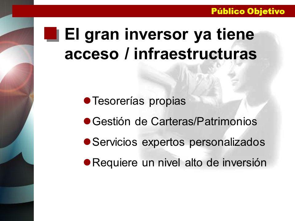 El gran inversor ya tiene acceso / infraestructuras