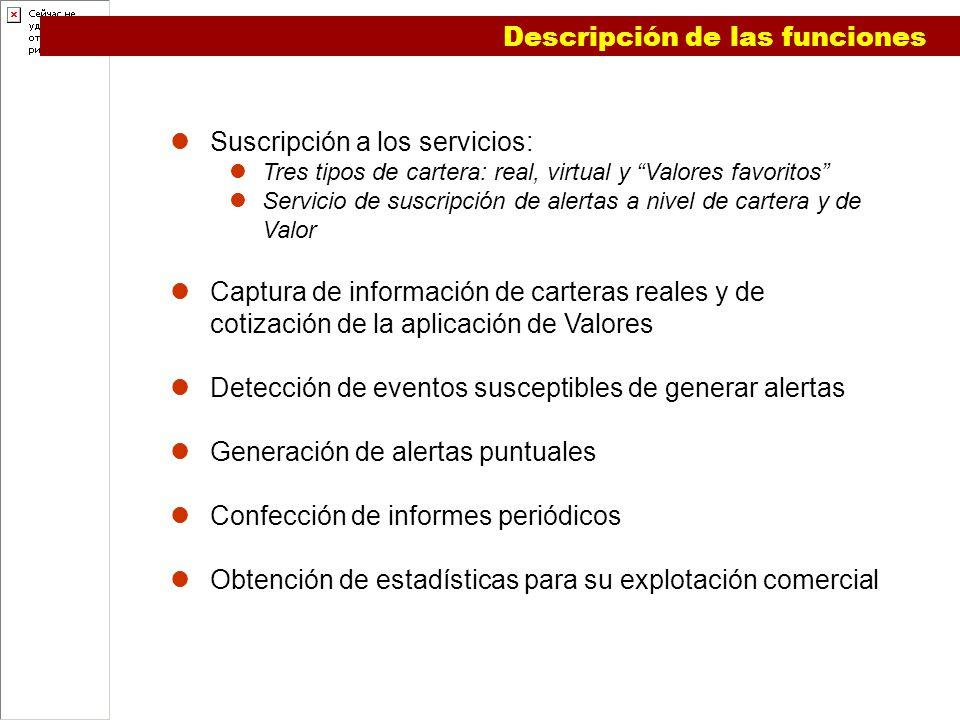 Descripción de las funciones