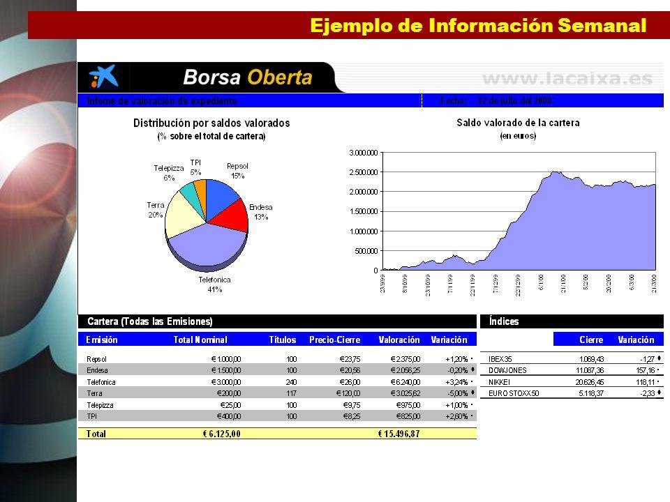 Ejemplo de Información Semanal