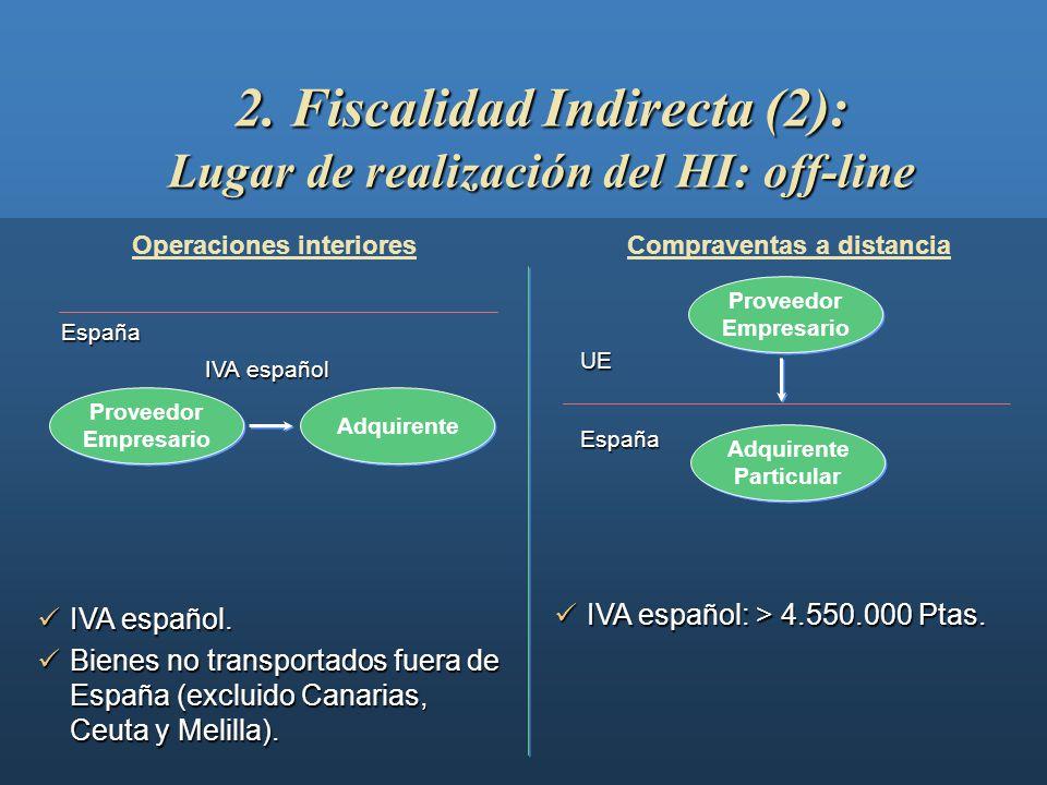 2. Fiscalidad Indirecta (2): Lugar de realización del HI: off-line