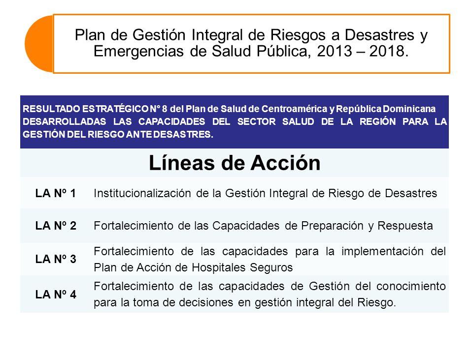 Plan de Gestión Integral de Riesgos a Desastres y Emergencias de Salud Pública, 2013 – 2018.
