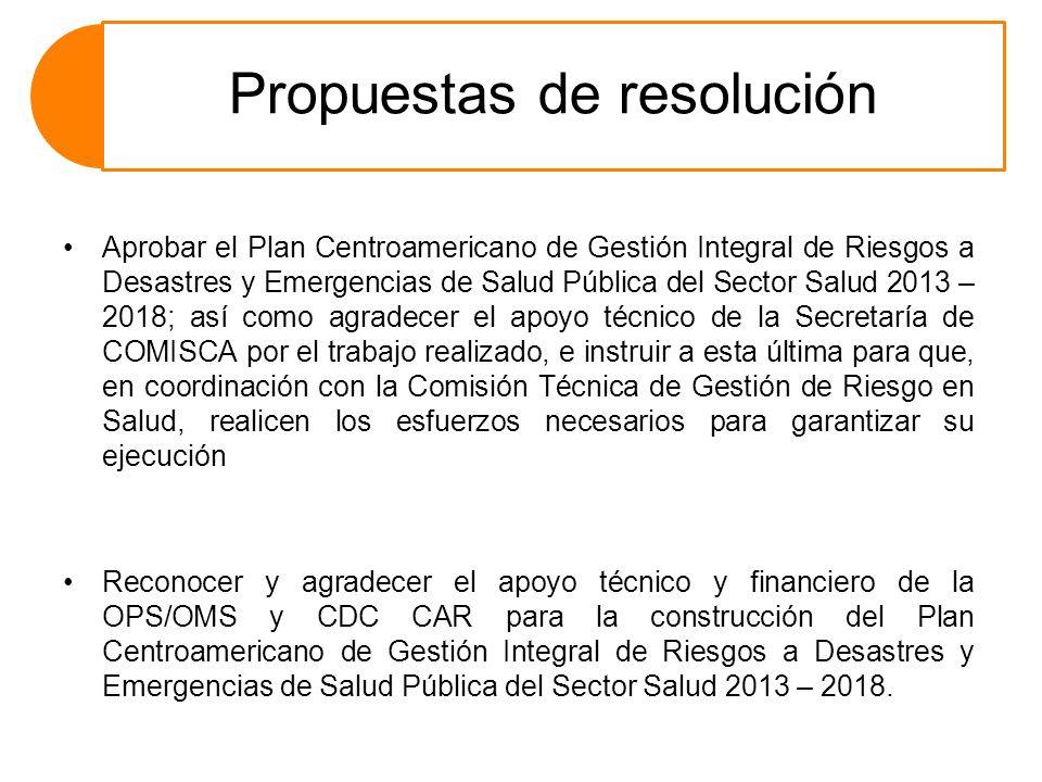 Propuestas de resolución