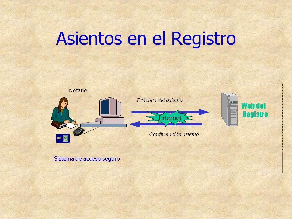 Asientos en el Registro