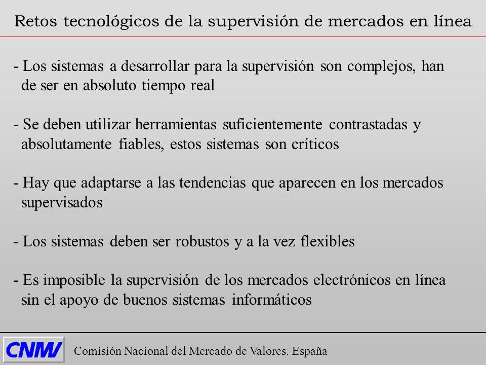 Retos tecnológicos de la supervisión de mercados en línea