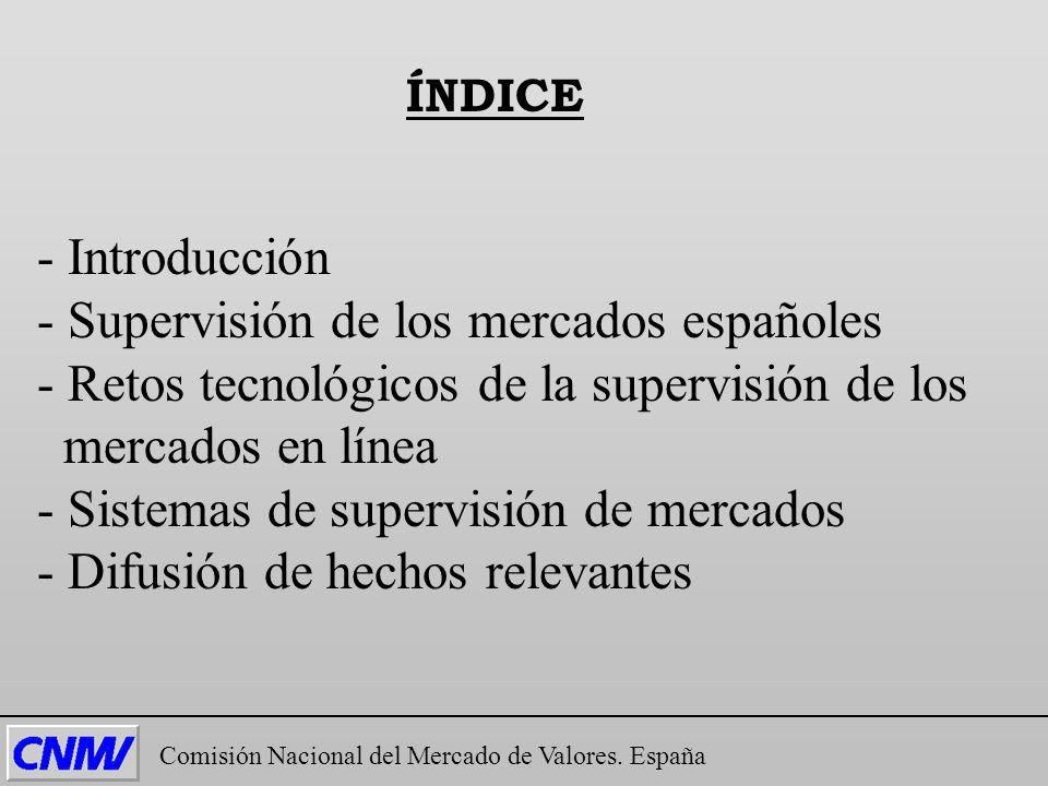 - Supervisión de los mercados españoles