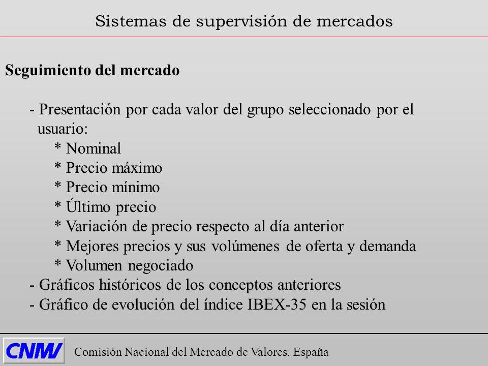Sistemas de supervisión de mercados