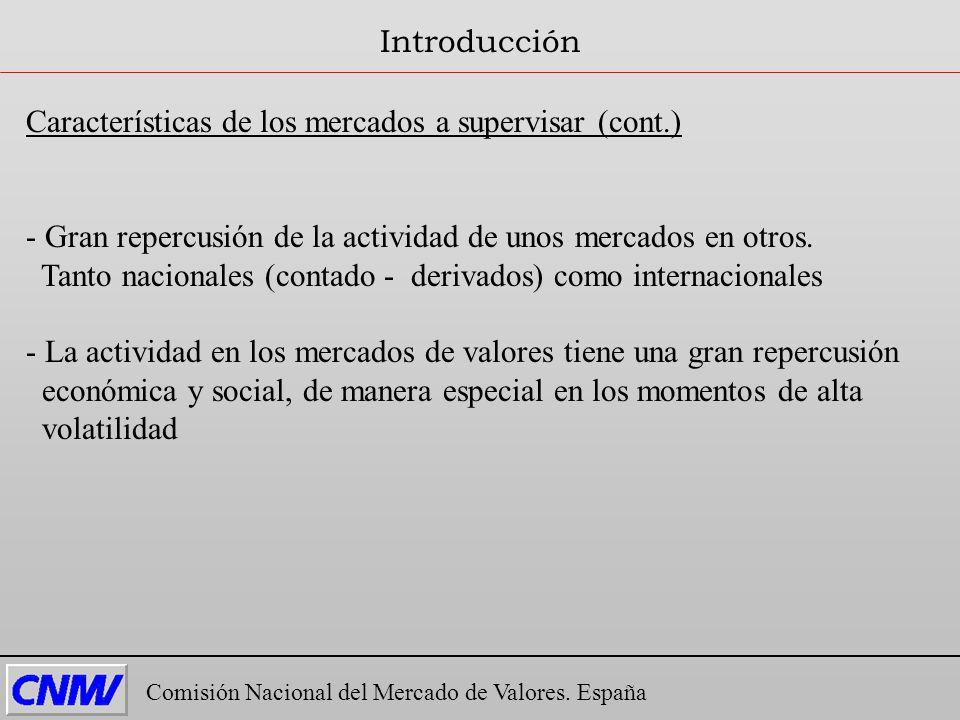 Características de los mercados a supervisar (cont.)