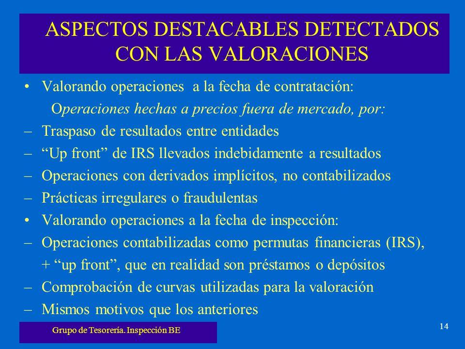 ASPECTOS DESTACABLES DETECTADOS CON LAS VALORACIONES