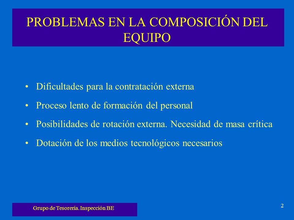 PROBLEMAS EN LA COMPOSICIÓN DEL EQUIPO