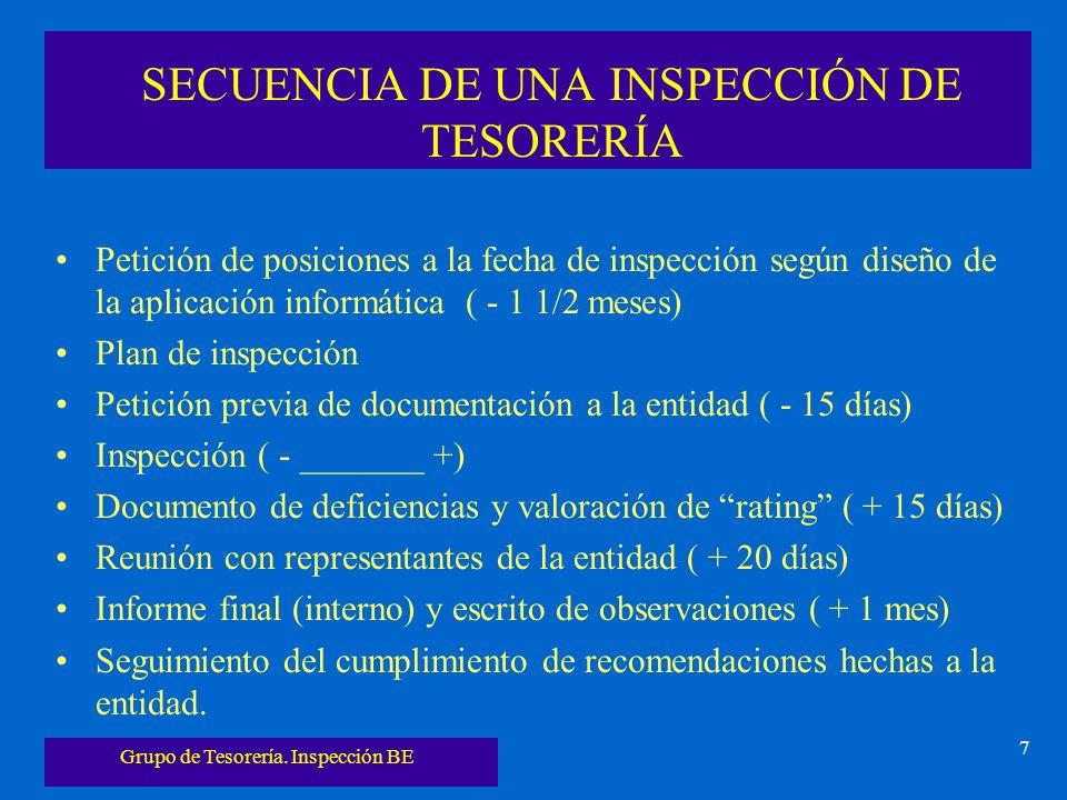 SECUENCIA DE UNA INSPECCIÓN DE TESORERÍA