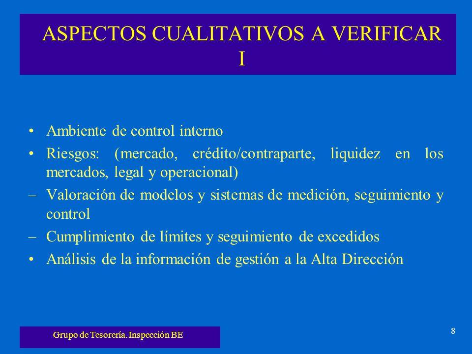 ASPECTOS CUALITATIVOS A VERIFICAR I