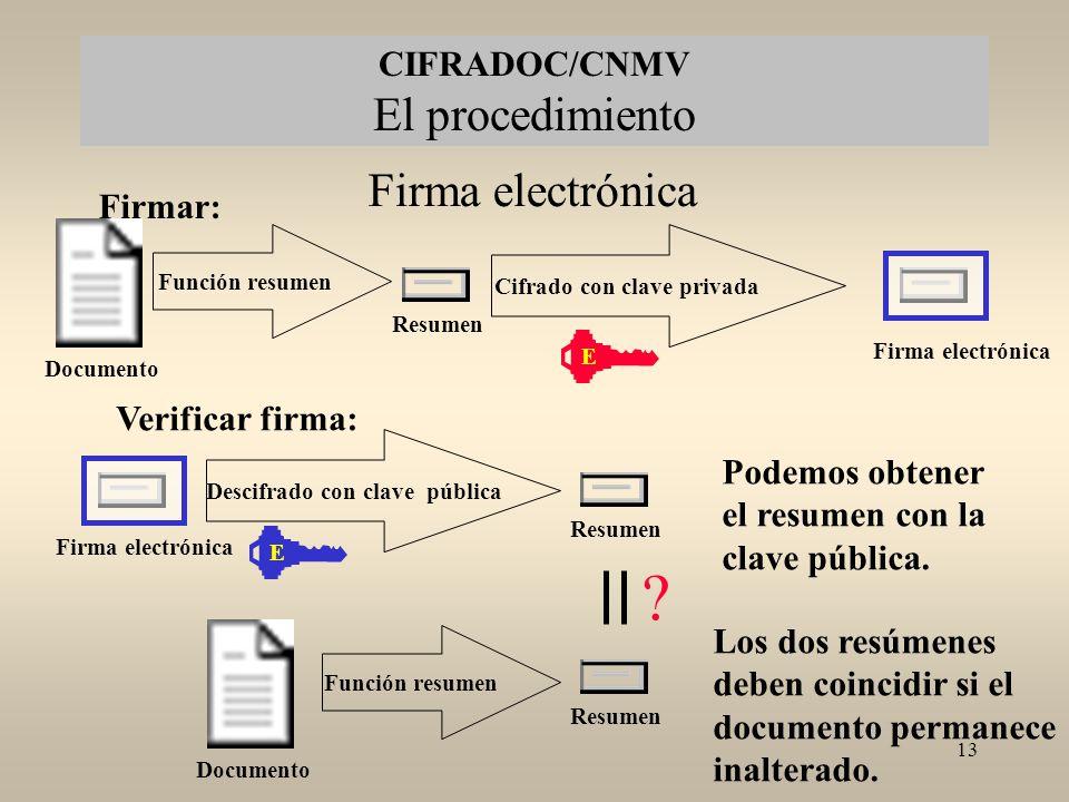 Firma electrónica CIFRADOC/CNMV El procedimiento Firmar: