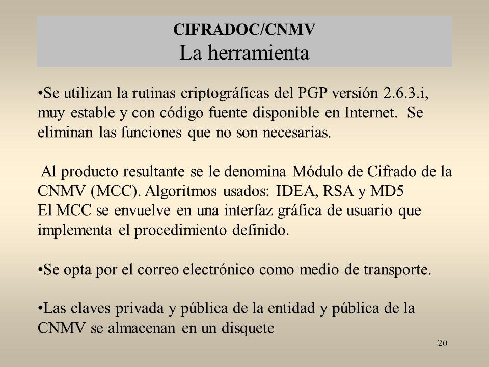 CIFRADOC/CNMV La herramienta
