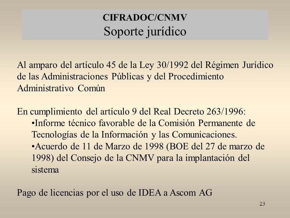 CIFRADOC/CNMV Soporte jurídico
