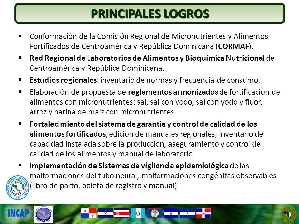PRINCIPALES LOGROS Conformación de la Comisión Regional de Micronutrientes y Alimentos Fortificados de Centroamérica y República Dominicana (CORMAF).