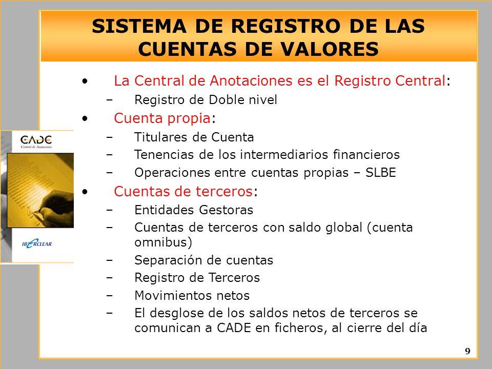SISTEMA DE REGISTRO DE LAS CUENTAS DE VALORES