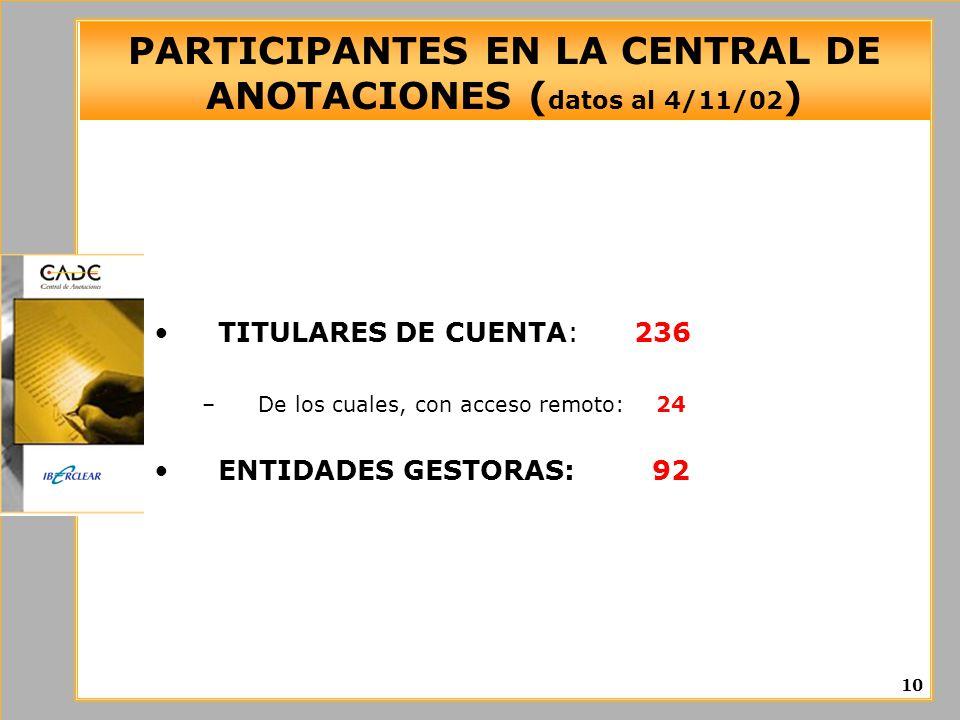PARTICIPANTES EN LA CENTRAL DE ANOTACIONES (datos al 4/11/02)