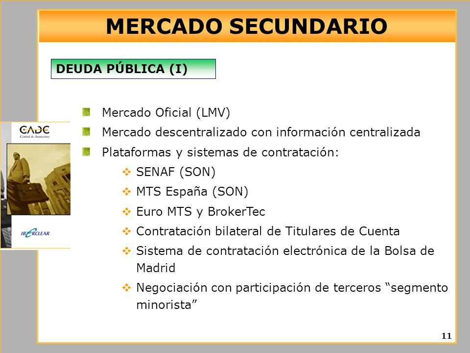 MERCADO SECUNDARIO DEUDA PÚBLICA (I) Mercado Oficial (LMV)