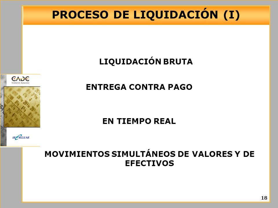 PROCESO DE LIQUIDACIÓN (I)