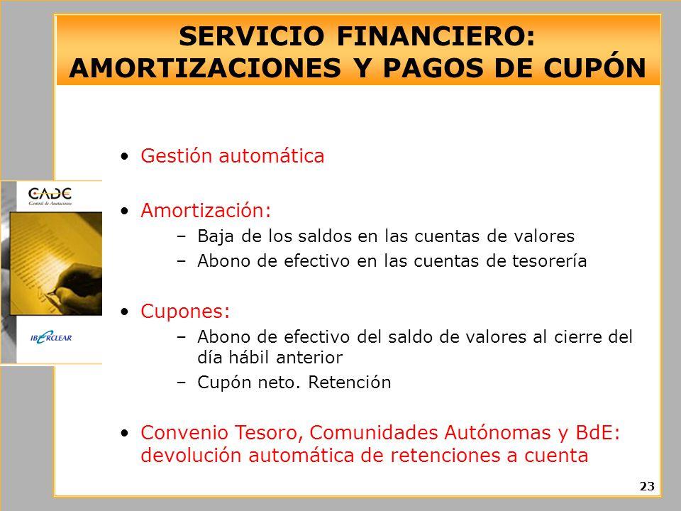 SERVICIO FINANCIERO: AMORTIZACIONES Y PAGOS DE CUPÓN