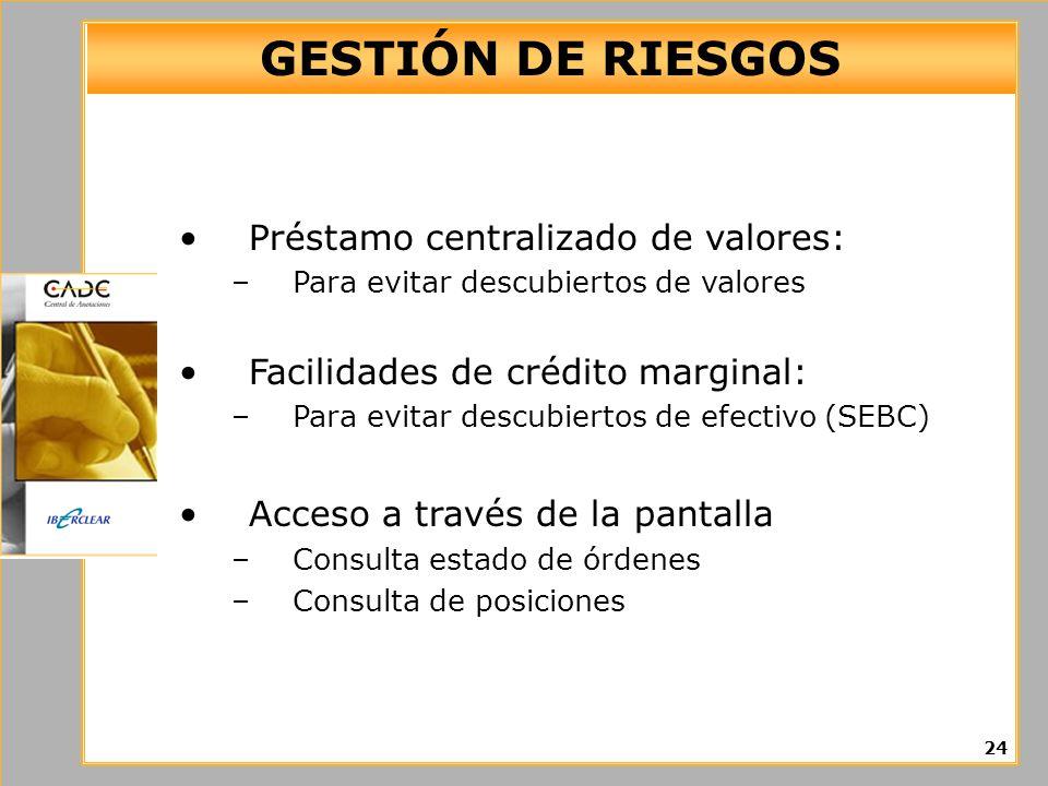 GESTIÓN DE RIESGOS Préstamo centralizado de valores:
