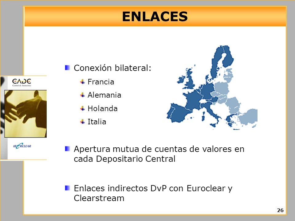 ENLACES Conexión bilateral: