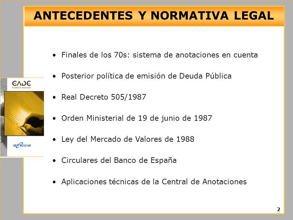 ANTECEDENTES Y NORMATIVA LEGAL