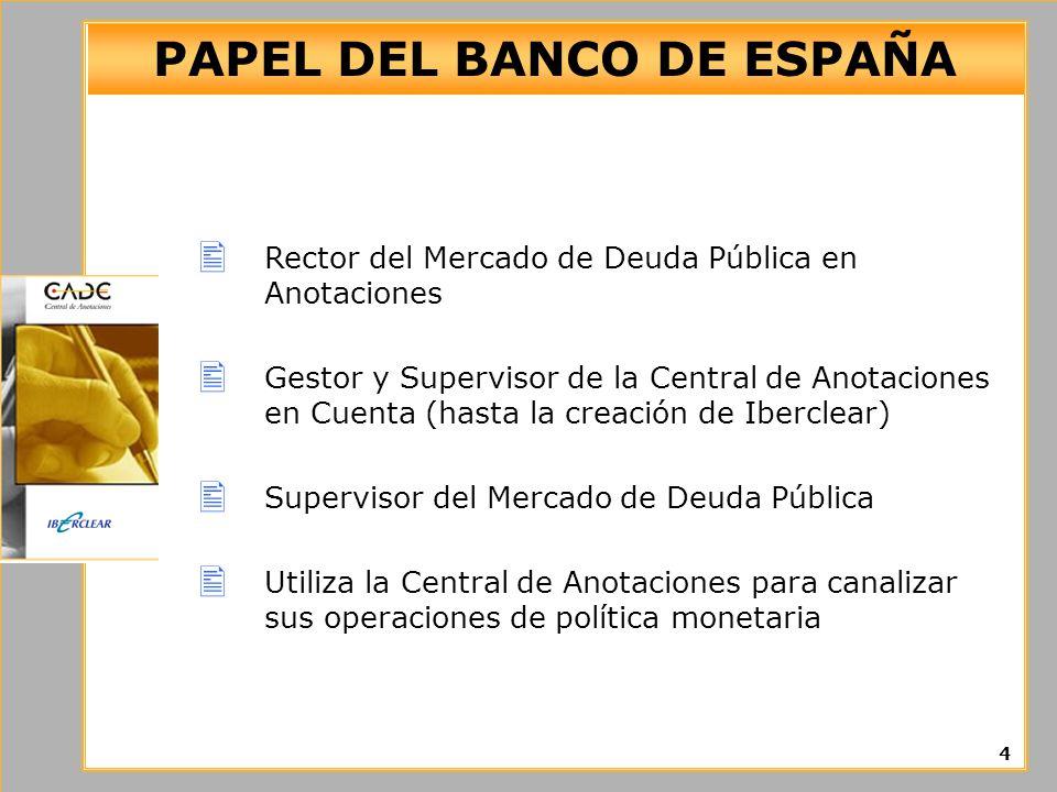 PAPEL DEL BANCO DE ESPAÑA