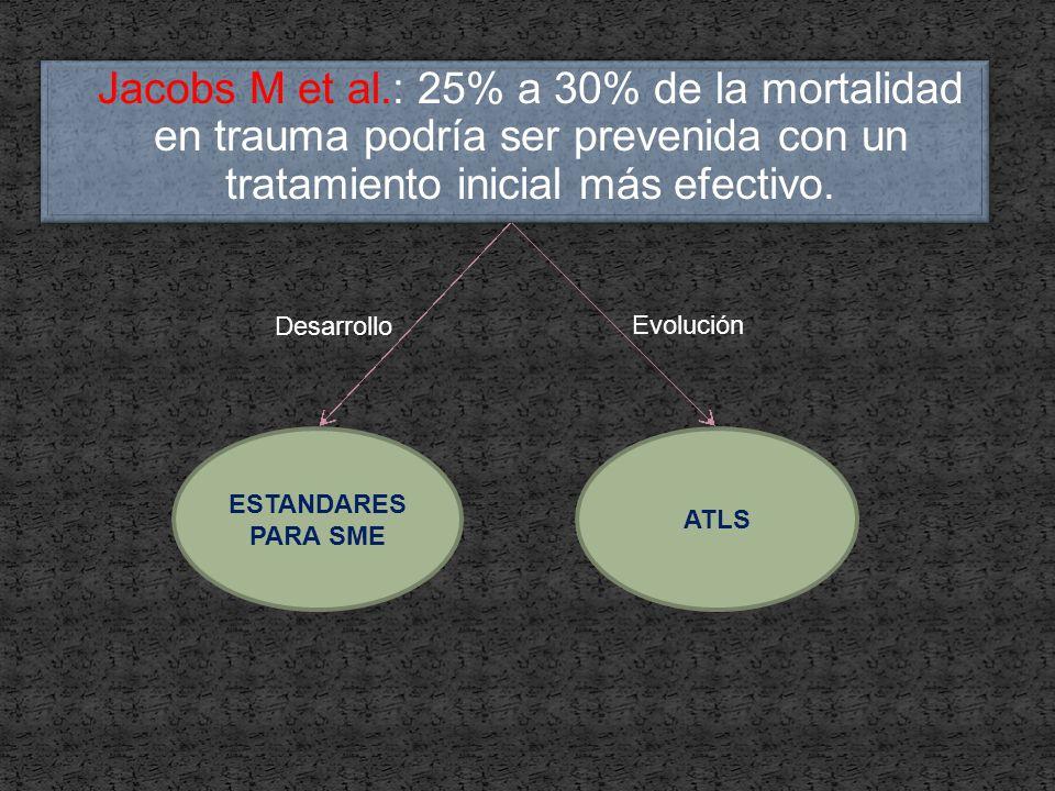 Jacobs M et al.: 25% a 30% de la mortalidad en trauma podría ser prevenida con un tratamiento inicial más efectivo.