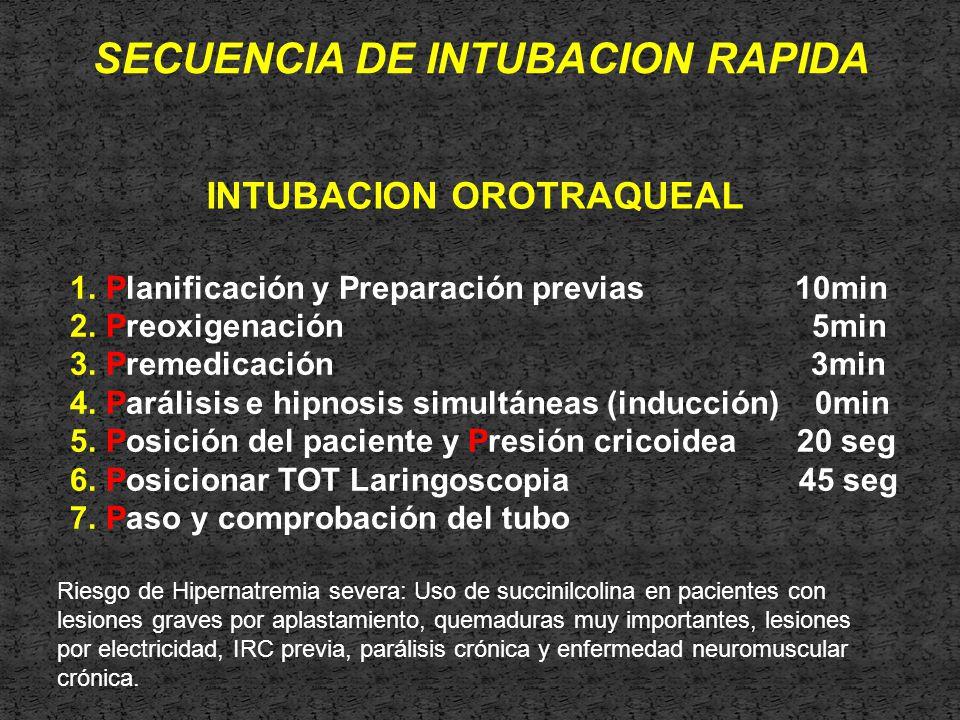 SECUENCIA DE INTUBACION RAPIDA INTUBACION OROTRAQUEAL