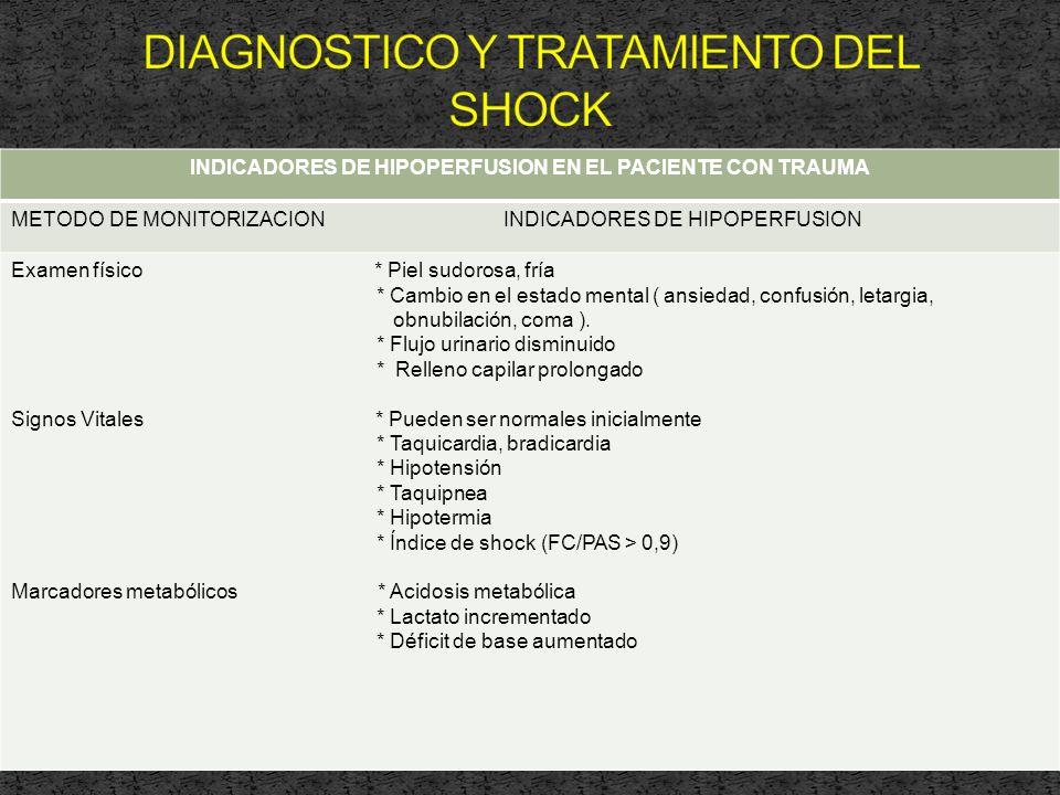 DIAGNOSTICO Y TRATAMIENTO DEL SHOCK