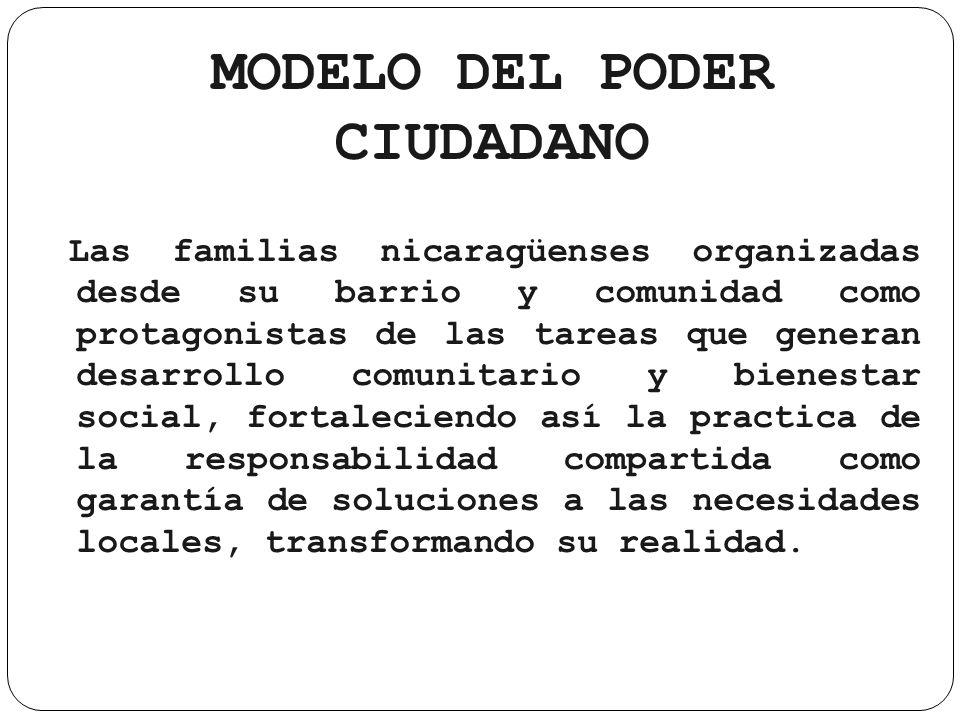 MODELO DEL PODER CIUDADANO