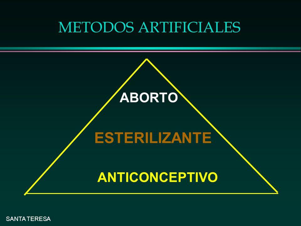 METODOS ARTIFICIALES ABORTO ESTERILIZANTE ANTICONCEPTIVO